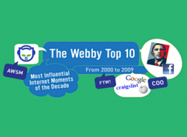Lista 10 najważniejszych internetowej wydarzeń minionej dekady