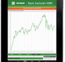 Bank Zachodni WBK Info tym razem dla iPad
