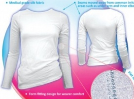 Nawilżająca odzież dla skóry suchej i alergicznej
