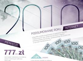 Polski internet w pigułce na infografice