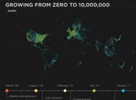 Foursquare ma 10 milionów użytkowników [infografika]