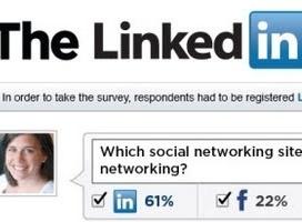 Jak sobie radzi LinkedIn - infografika