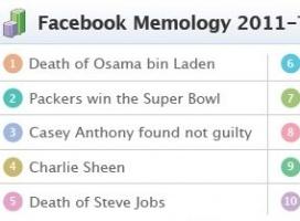 Facebook Memology
