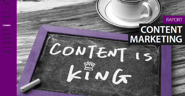 "Raport Interaktywnie.com ""Content Marketing 2015"""