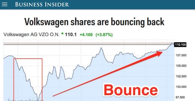 Business Insider (zrzut z ekranu)