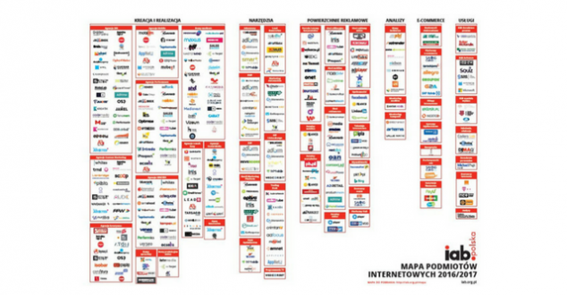 Interaktywna Mapa Podmiotów Internetowych IAB Polska jest już dostępna