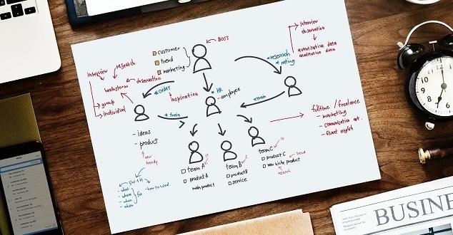 Jak programmatic może pomóc w dotarciu do właściwego odbiorcy?