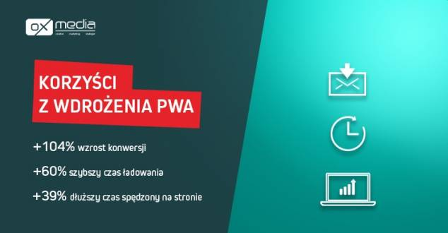Jak zwiększyć konwersję dzięki web progressive apps? Checklista korzyści z wdrożenia PWA!