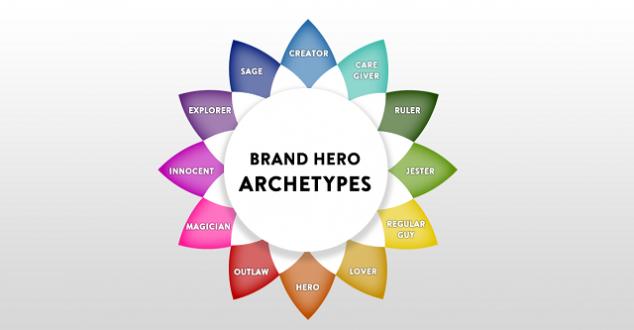 Brand hero - bohater Twojej marki w walce o trudny target