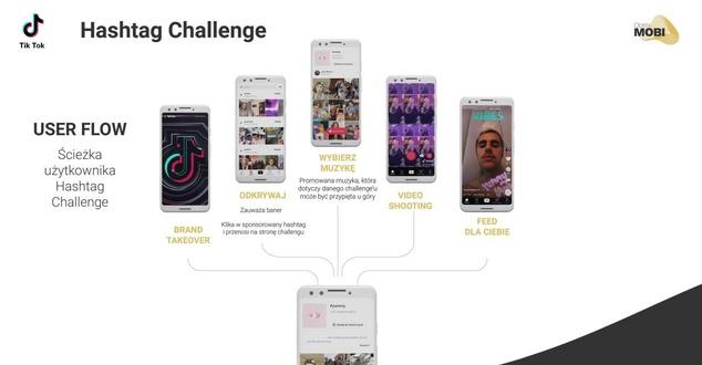 #HashtagChallenge, czyli nowy format dla polskich reklamodawców na TikToku