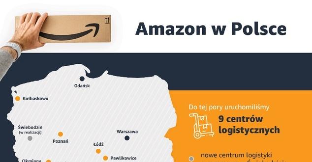 Amazon.pl już wystartował. Cichy debiut amerykańskiego giganta na polskim rynku