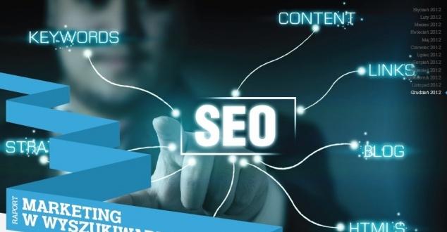 Raport: Marketing w wyszukiwarkach