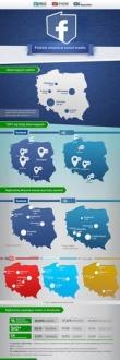 Jak w social media radzą sobie polskie miasta? [infografika]