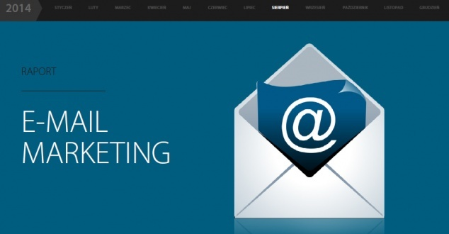 "Raport Interaktywnie.com ""E-mail marketing 2014"""