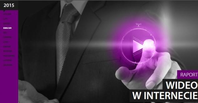 """Raport Interaktywnie.com: """"Wideo w internecie 2015"""""""