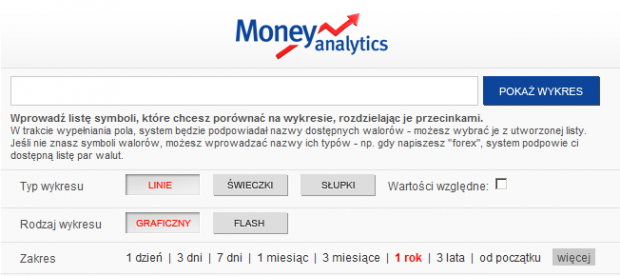 Money Analytics