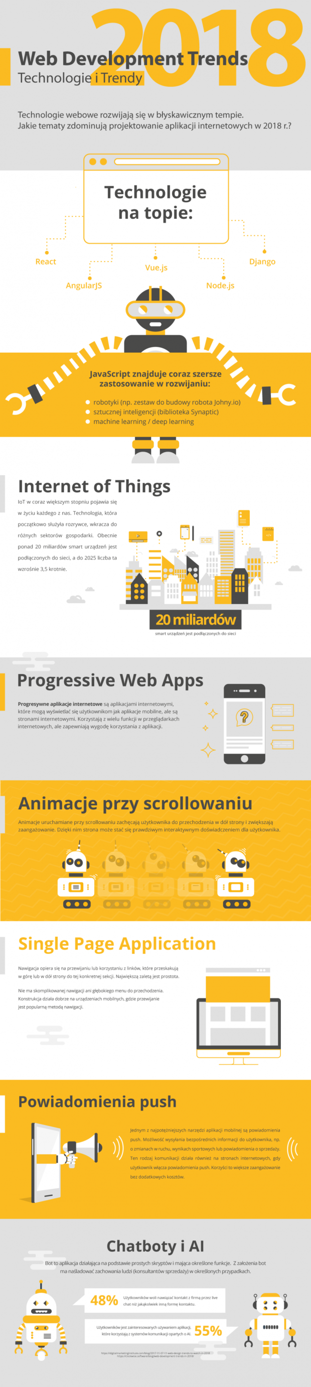 64474_large_infographic_webdevelopmenttrends2018_v00.png
