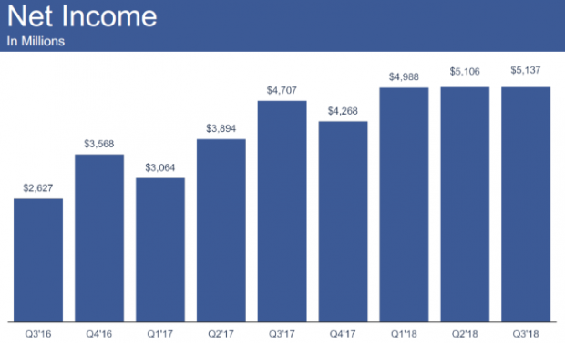 66374_fb_income.png