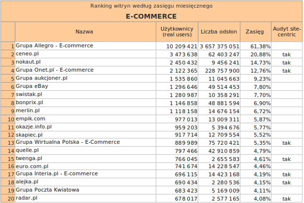 7054_e-commerce.png